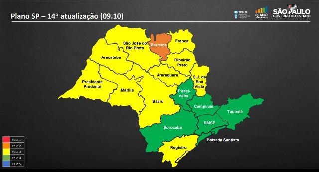 Governo do Estado confirma Grande SP e mais 5 regiões na fase verde