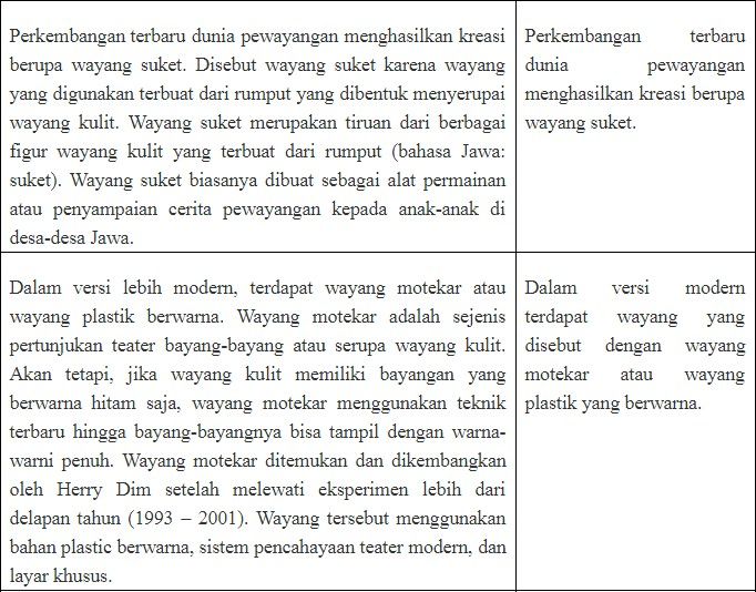 Struktur Teks Observasi Dalam Bahasa Jawa