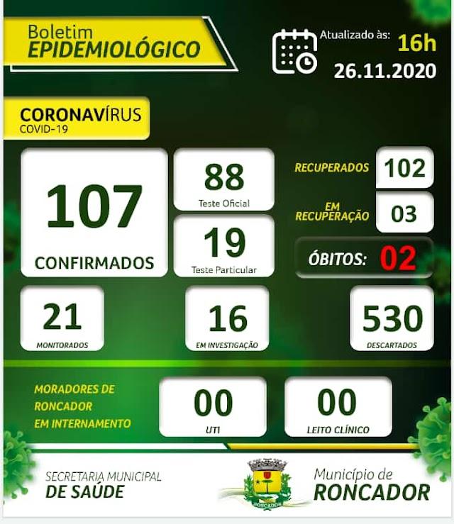 Boletim Epidemiológico de Roncador em 26 de novembro
