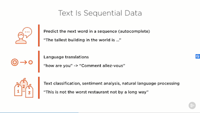 Best Pluralsight courses for Natural Language Processing
