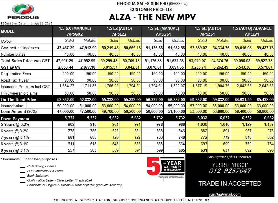 Senarai Harga Kereta Perodua 2019 Perodua Aruz Perodua Alza