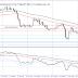 اليورو مقابل الين الياباني : الشراء بأهداف بعيدة فور تحقق الشروط