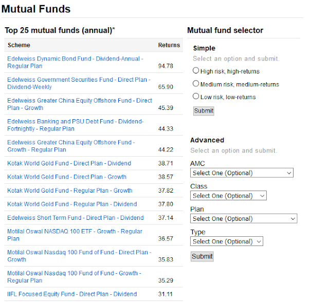 Rediff money mutual funds