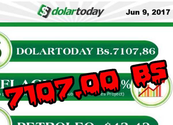 Régimen le rompió el brazo al Dólar Paralelo : 7100 Bs