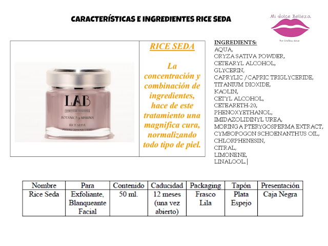 CARACTERISTICAS INGREDIENTES RICE SEDA