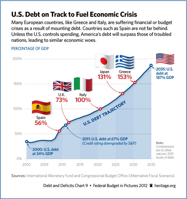 Image Result For Social Security Solutionsa