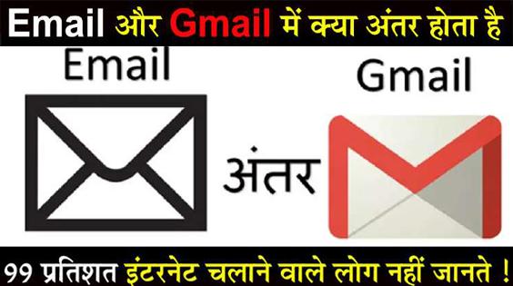 Email kya hota hai / Gmail kya hota hai Hindi