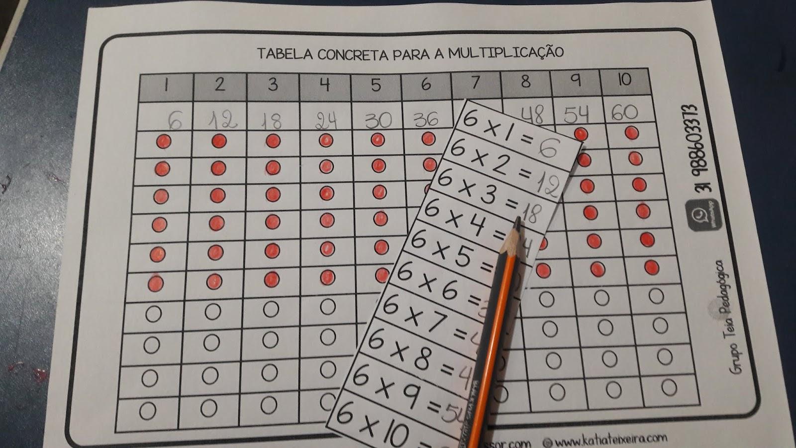 20190413_213448 Tabela para treinar os fatos da multiplicação grátis no blog