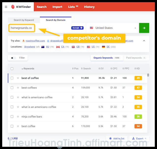 Lập từ khóa bằng cách nhập website của đối thủ cạnh tranh