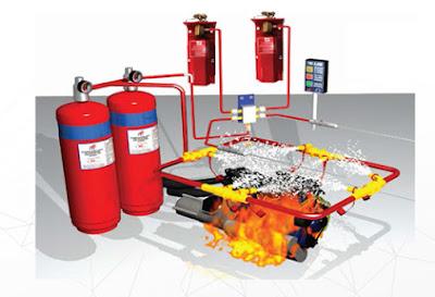 Jenis Fire Suppression System Berdasarkan Agent Pemadam Api