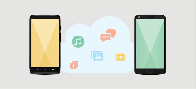 Contoh Teks Prosedur Mengirim File Antar HP Android
