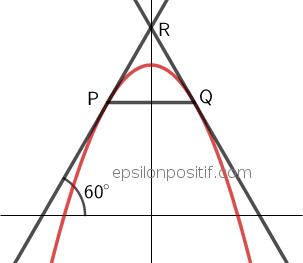 Soal dan Solusi SBMPTN 2016 Kode 244: Matematika Saintek
