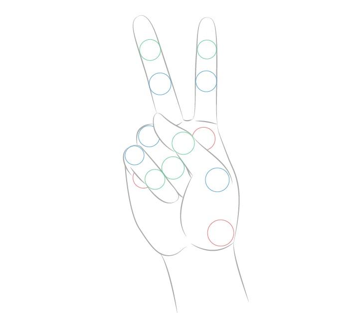 Gambar bentuk sendi perdamaian tangan