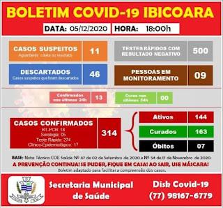 Mais 13 pessoas testam positivo para Covid-19 em Ibicoara