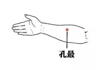 人體5大中醫穴位:去火、止咳、通便、降壓··(還不快收藏!)