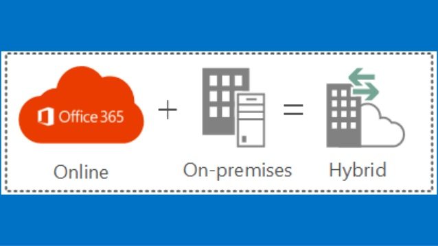 365 Admin: How to configure Exchange 2013 - 2016 for Office