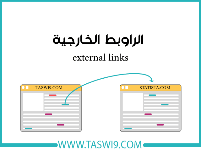 الروابط الخارجية external links