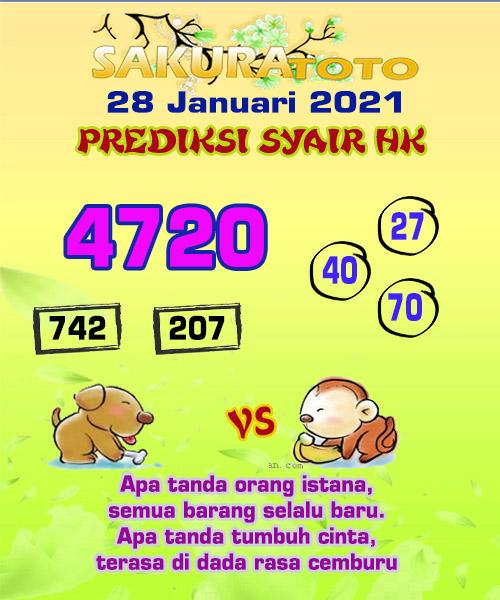Saratuto H.K. Perkiraan untuk Sabtu, 30 Januari 2021