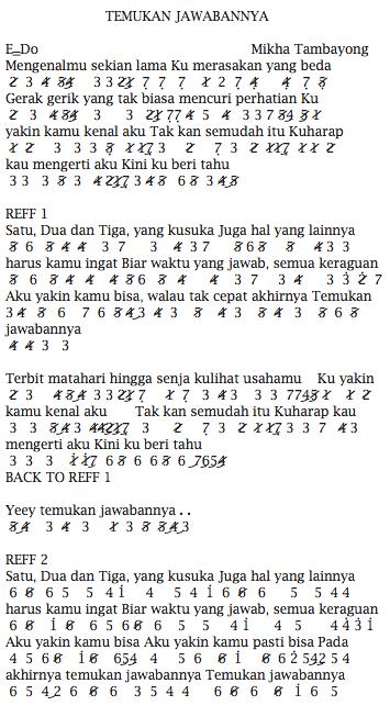 Not Angka Pianika Lagu Mikha Tambayong Temukan Jawabannya