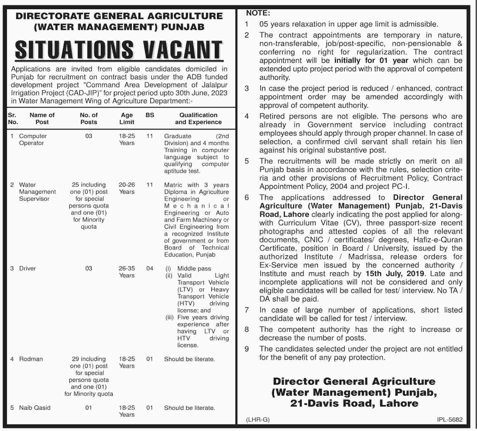 Jobs in General Agriculture (Water Management) Punjab 29 June 2019
