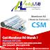 0821 2742 4060 | Harga Jual Membran RO CSM | Beli Membran RO CSM