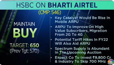 HSBC ON BHARTI AIRTEL - Rupeedesk Reports