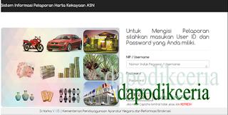 Panduan Pengisian SIHARKA Menpan.go.id