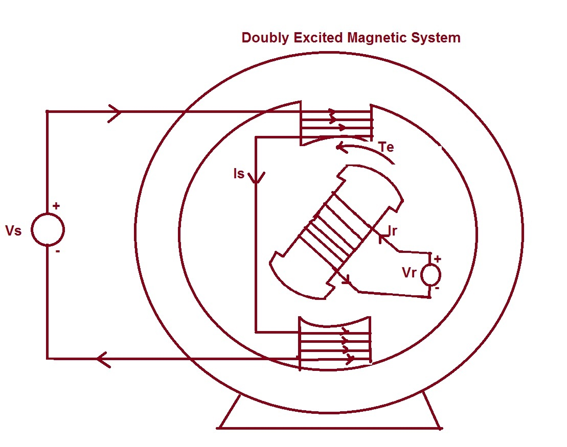 Reluctance Torque Why Exists In Salient Pole Electromagnetic Relay Equation Or Interaction Depends On The Direction Of Current Stator And Rotor Windings