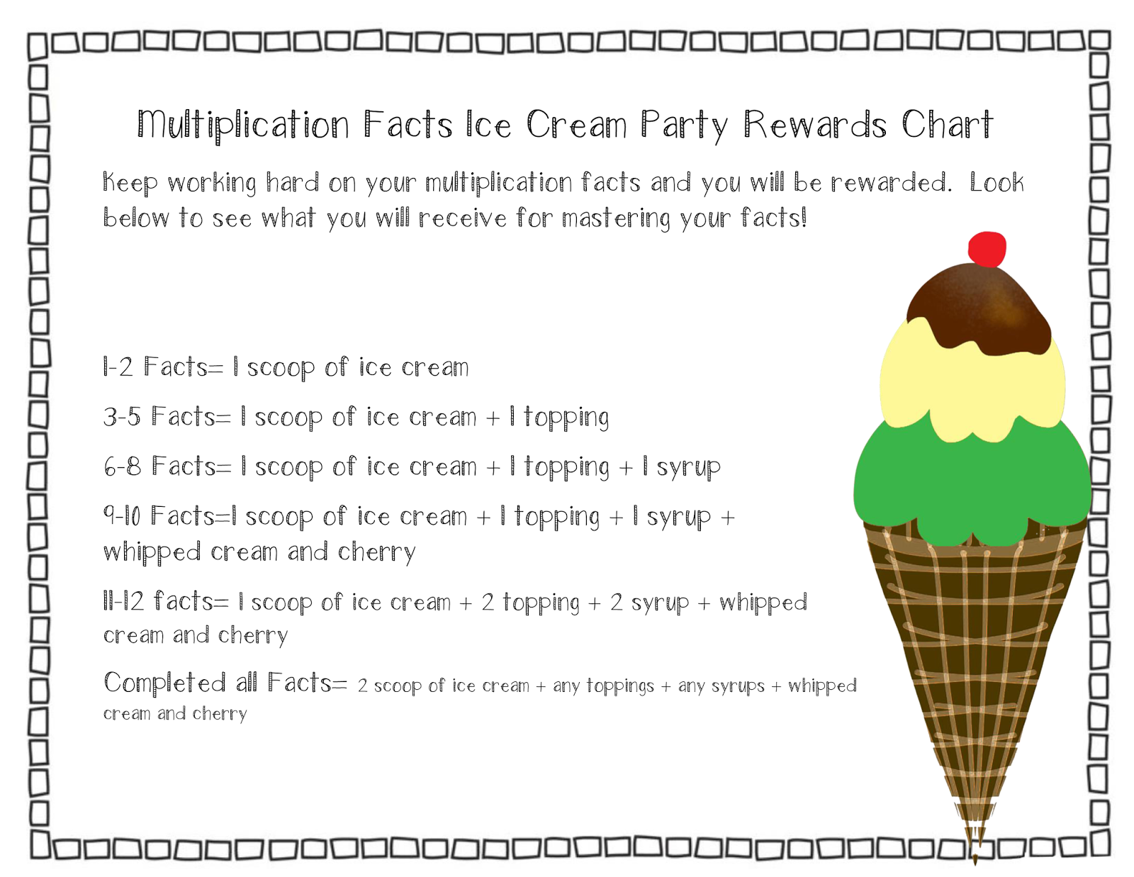 There is also  freebie for the note that  send home to parents about donations ice cream party fantastically fourth grade july rh fantasticallyfourthgradespot