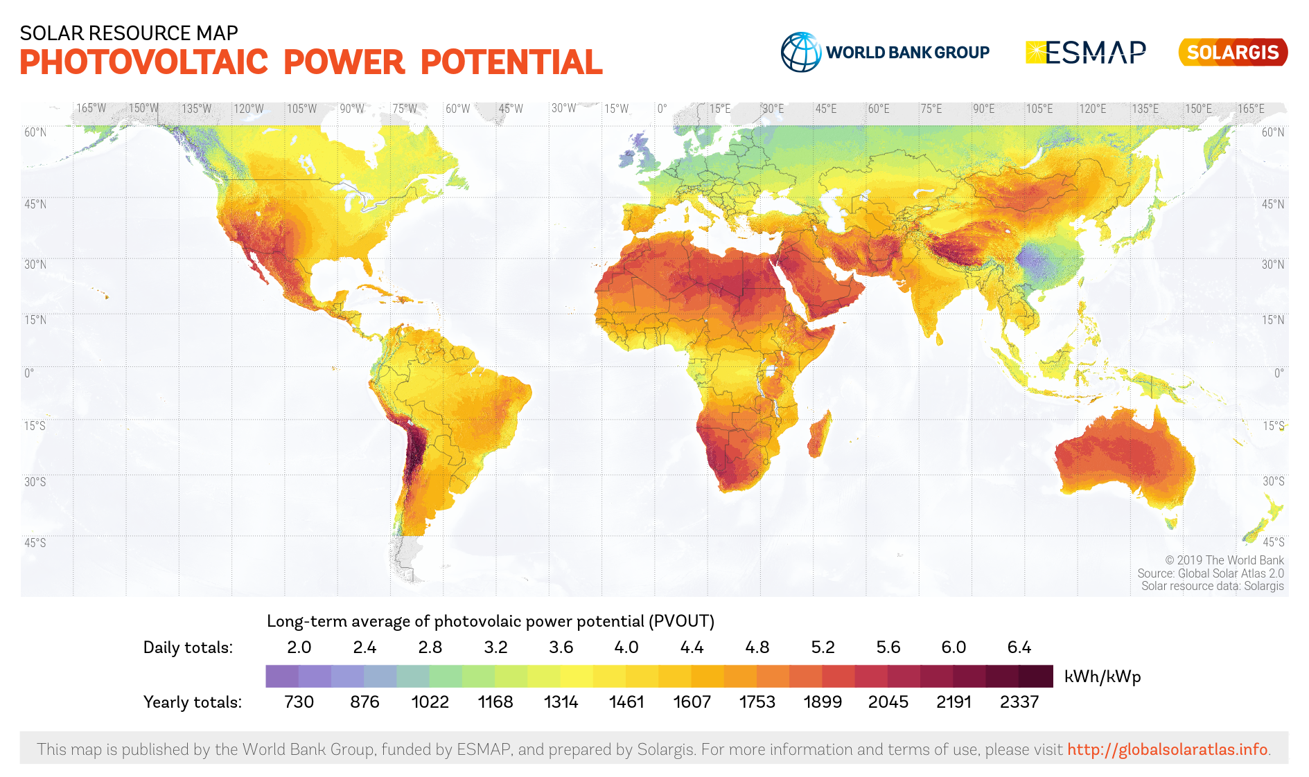 Nations with the most solar potential