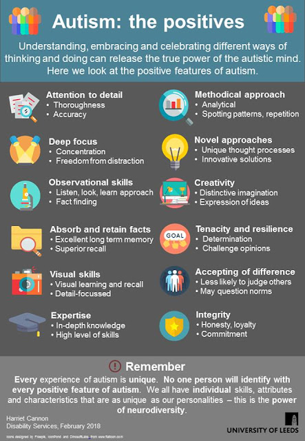 poster stating lots of positives of autism, from good attention and memory skills to creativity and integrity