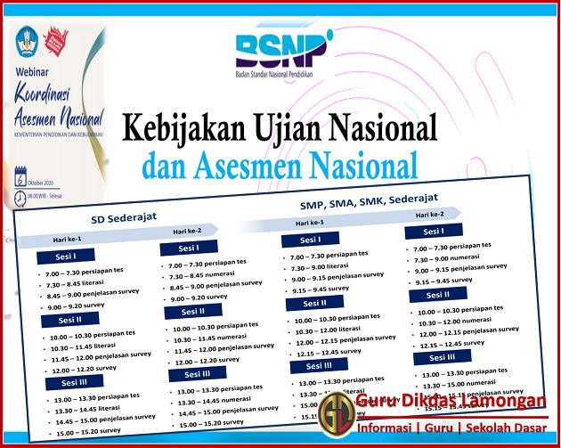 Ujian Nasional Dibekukan, Ujian Sekolah Dilaksanakan, Asesmen Nasional Diterapkan