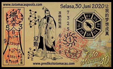 Prediksi Toto Macau Pools Selasa 30 Juni 2020