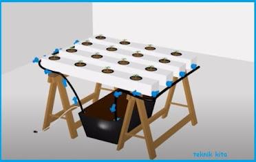 mekanisme Hidroponik Sistem NFT (Nutrient Film Technique)