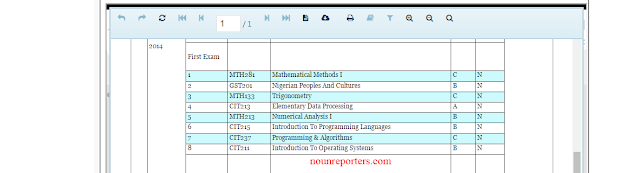 First semester 2014 My Noun Exam Result