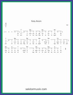 not angka ratu anom lagu daerah bali