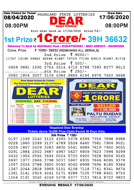 Nagaland State Lottery Sambad 08-04-2020 Today Result 8 PM