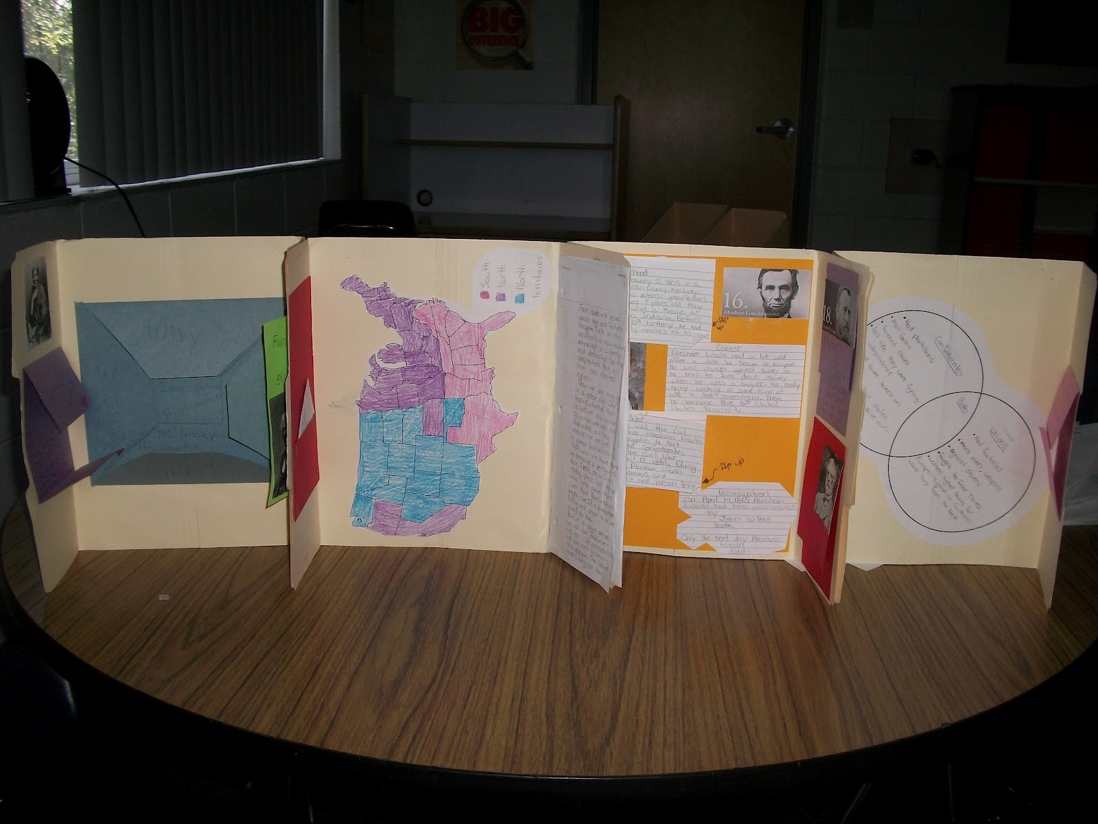 History Projects For 5th Graders