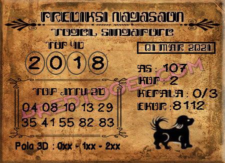 Pred Nagasaon SGP Senin 01 Maret 2021