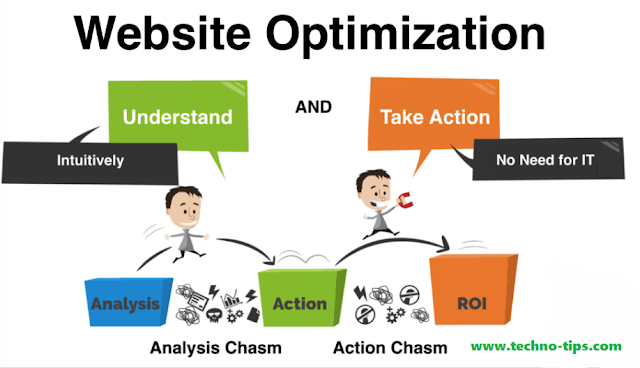 How do website optimization