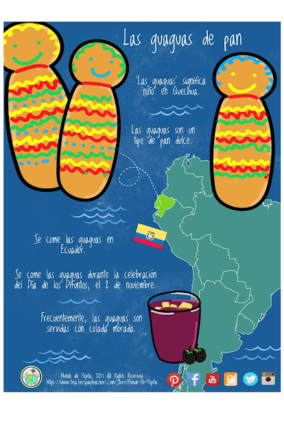 Las guaguas de Ecuador A Simple Infographic in Spanish