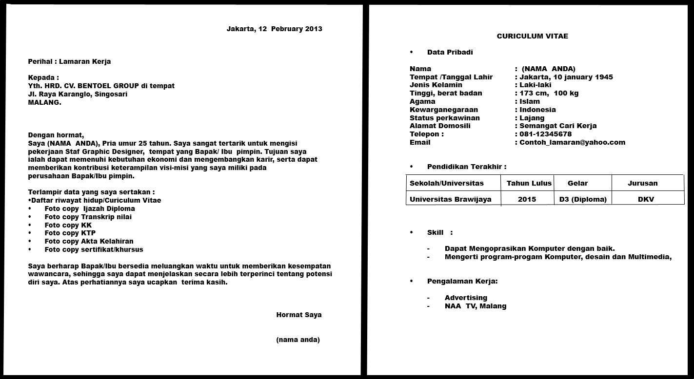 Surat Lamaran Kerja Di Rumah Sakit Download