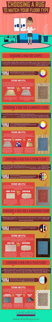 An infographic guide on how to pick the perfect rug