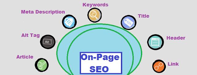 On-page SEO steps