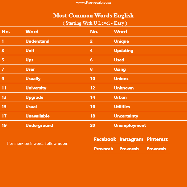 25+ Most common English words starting with U (Level ...