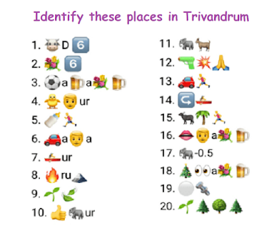 Identify the Places in Trivandrum