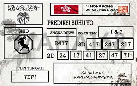 Prediksi Suhu Yo HK Rabu 26 Agustus 2020