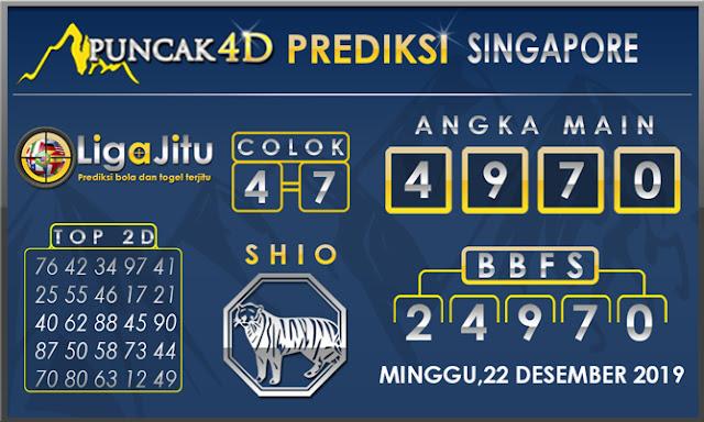 PREDIKSI TOGEL SINGAPORE PUNCAK4D 22 DESEMBER2019