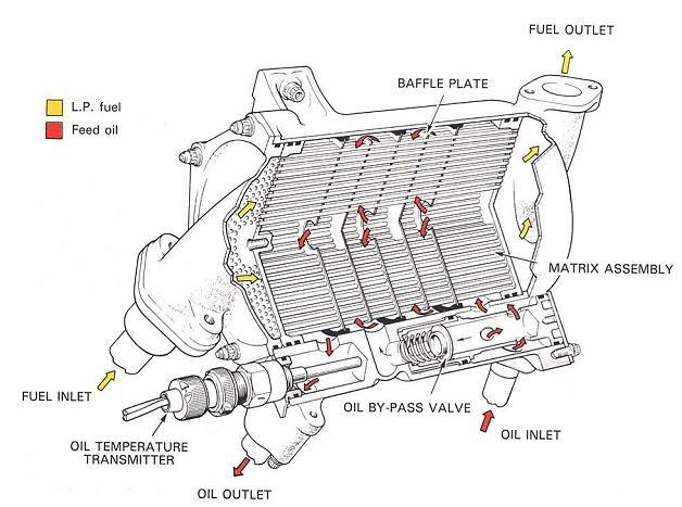 1973 vw super beetle wiring harness