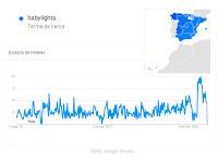 tendència de cerca de Babylights